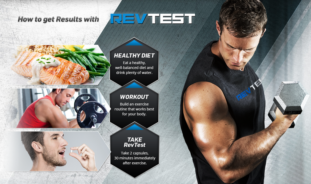 RevTest Supplement