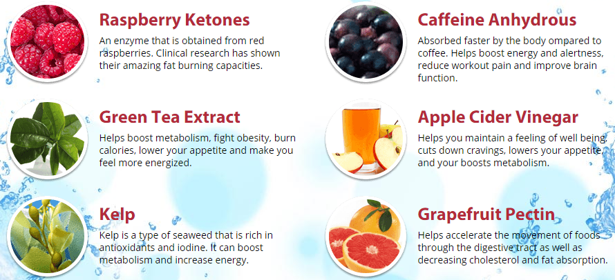 Ketone Slim XT Side effects