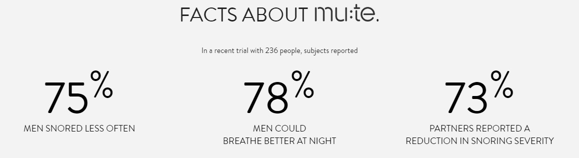 Mute Snoring facts